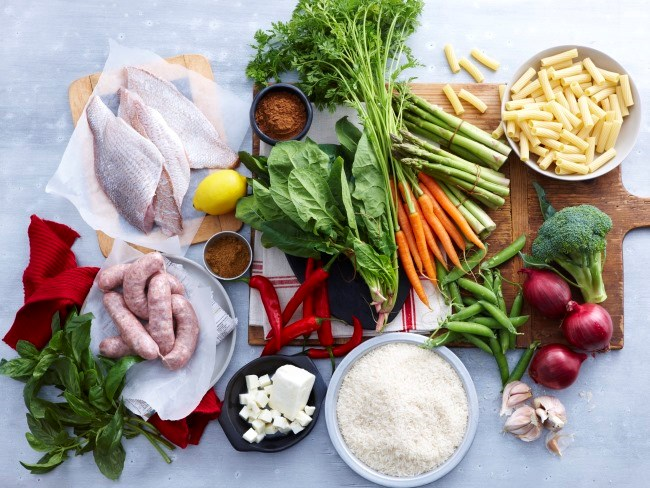 Proinflammatory Diet and Colorectal Cancer